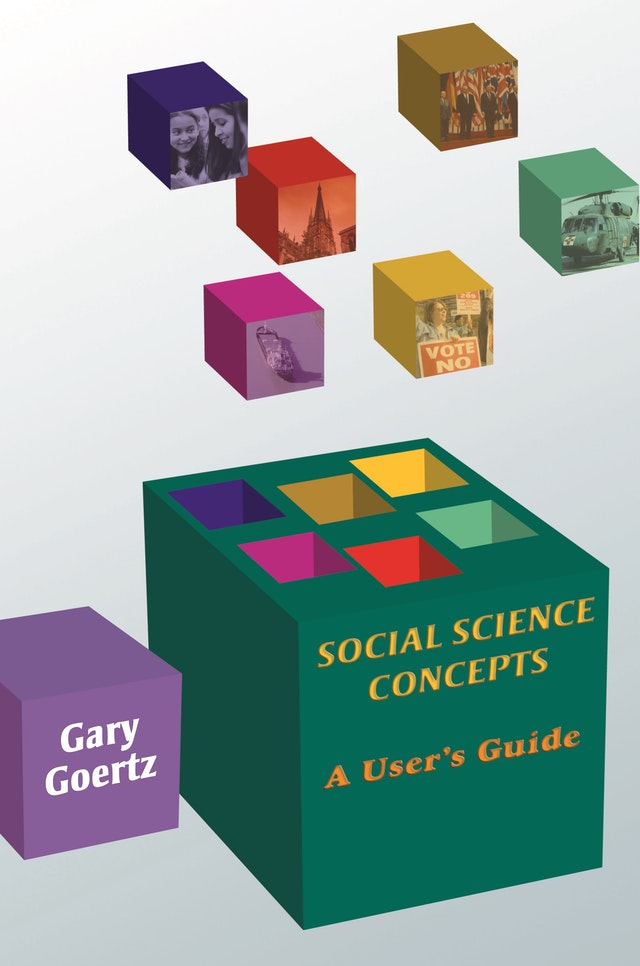 Social Science Concepts