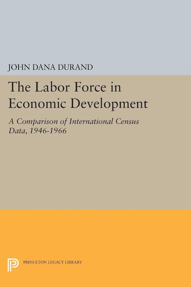 The Labor Force in Economic Development