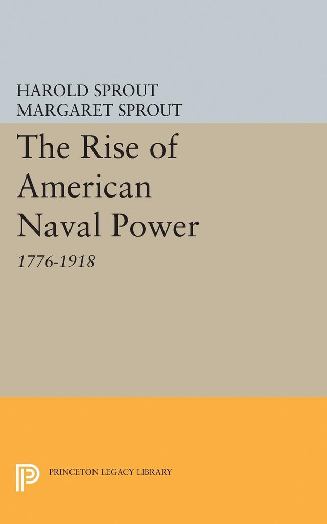 Rise of American Naval Power